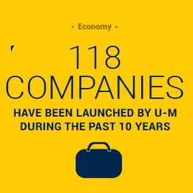 113 Companies